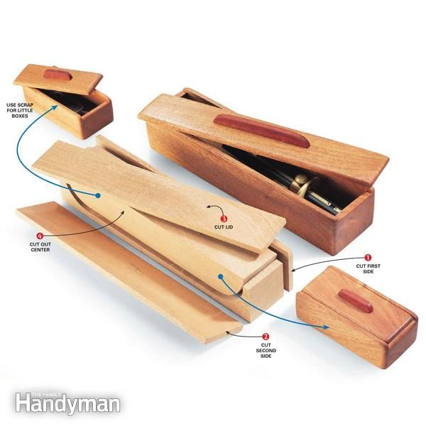 Build a Box With a Band Saw