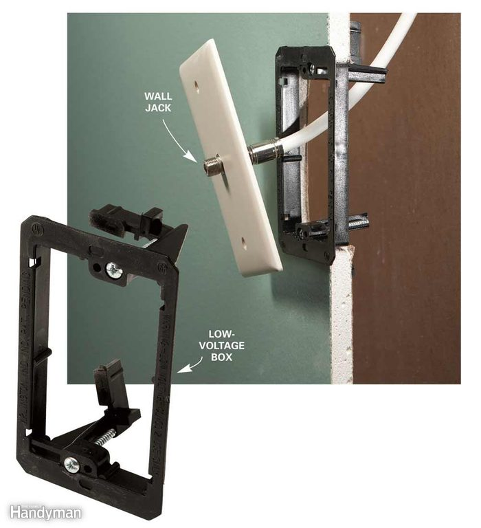 Install Cable Outlet: Don't Use Standard Electrical Boxes