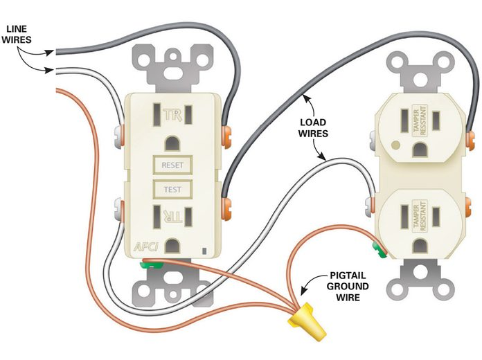 how to install a new electrical outlet