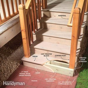 How to Build Outdoor Stair Railing