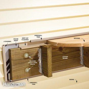 ledger board