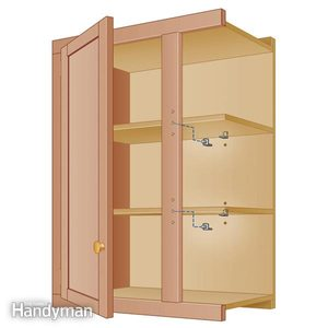 How to Fix Sagging Cabinet Shelves