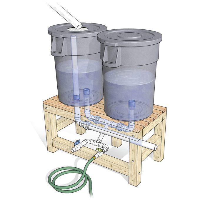 Create Your Own Rain Barrel