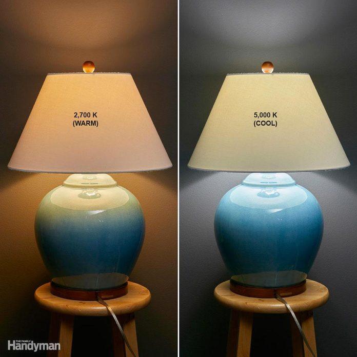 LED shade light