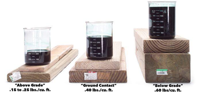 pressure treated wood comparison