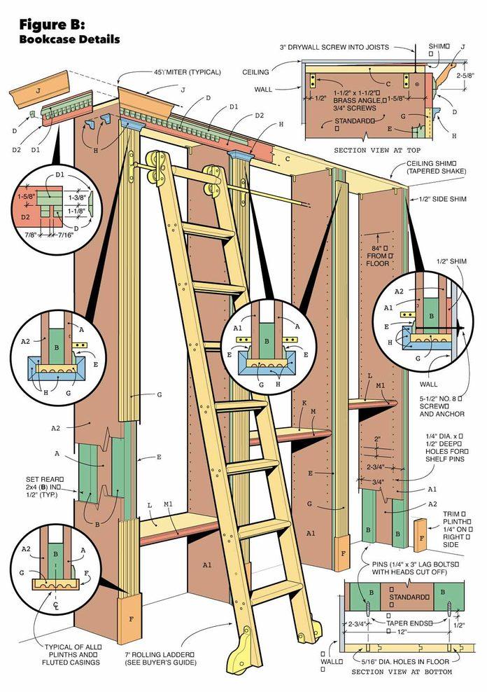 Figure B bookcase bookshelves overview