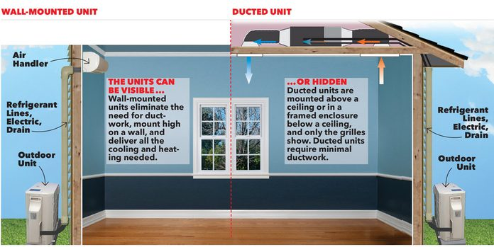 mini-split system fujitsu wall mounted or ducted unit diagram