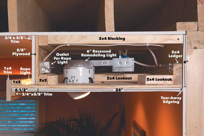 figure a soffit light details