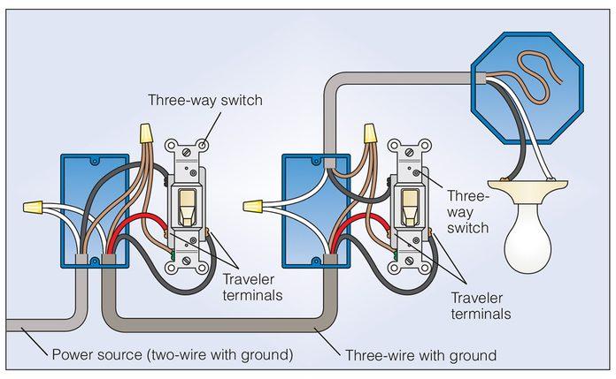 Three Way Switch Wire Diagram—Power to Light Switch