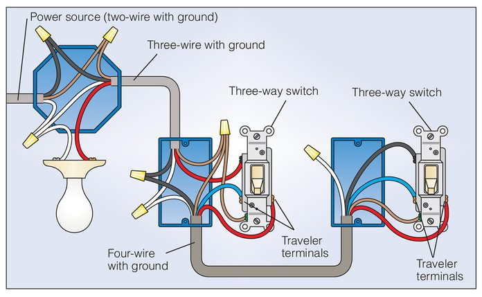Way Switch Wire Diagram—Power to Light Fixture