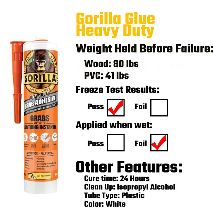 Gorilla Glue Heavy Duty