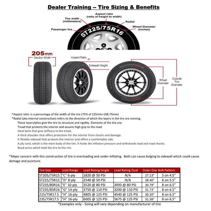 Tires spec chart   Construction Pro Tips