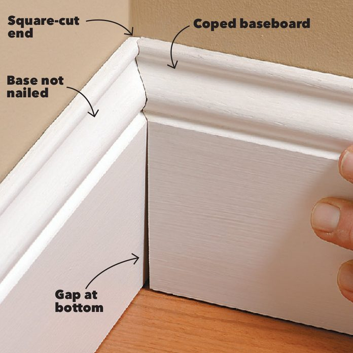 check the fit baseboard
