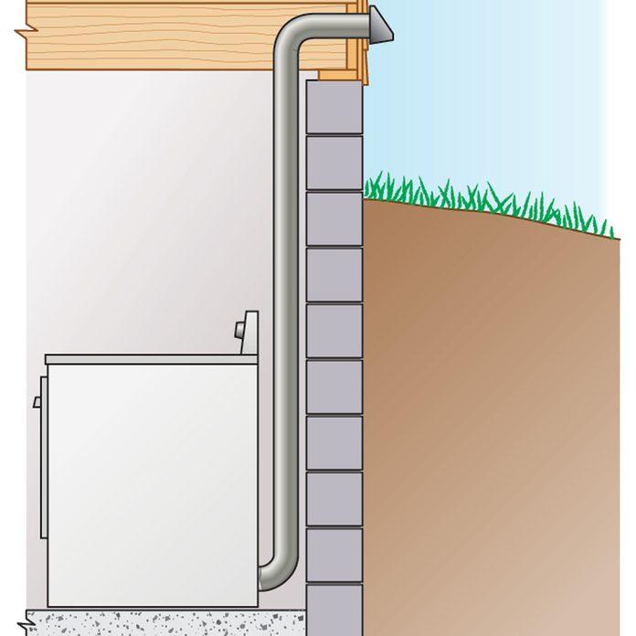 dryer duct length illustration