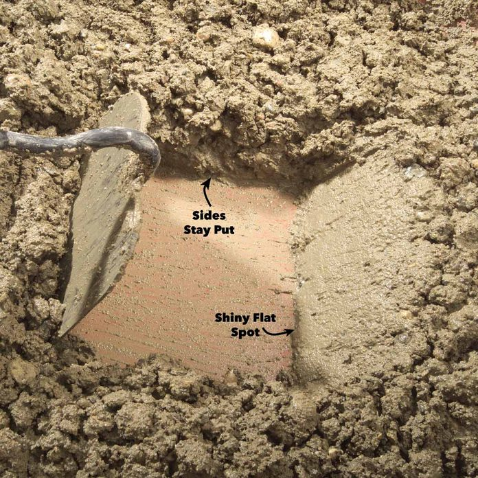 just right concrete mix
