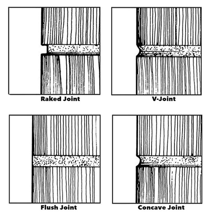common mortar joint profiles
