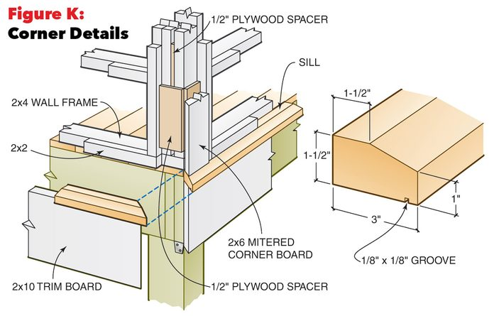 screen porch corner details