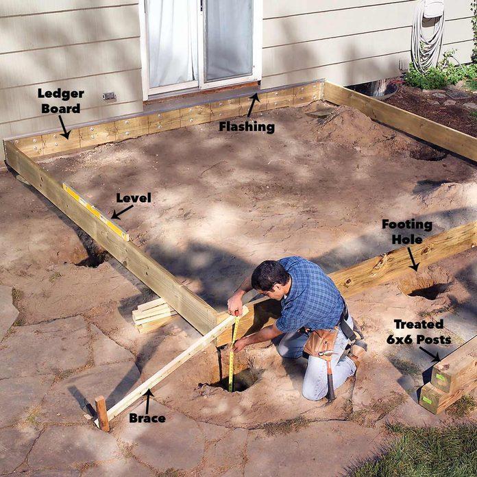 porch assemble the perimeter joists
