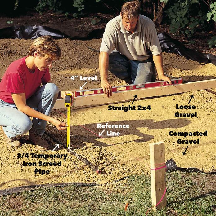 Set Straight Iron Leveling Pipes