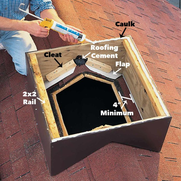 Screw the Saddle to the Roof cupola