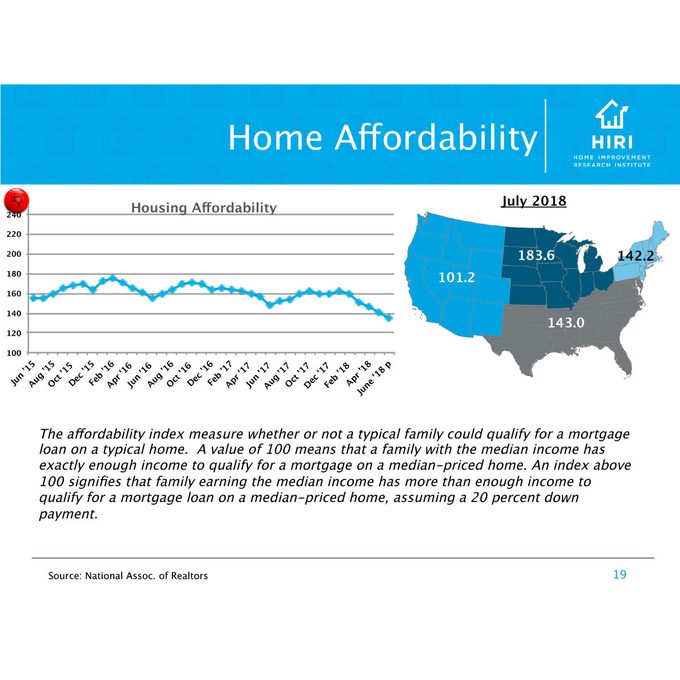 Home Affordability Chart   Construction Pro Tips