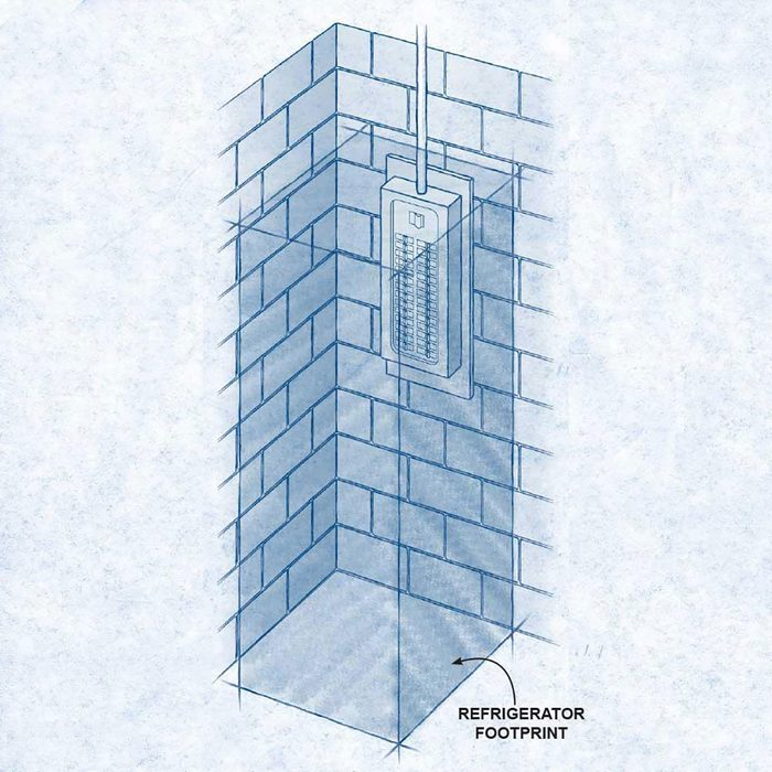 A diagram of the size of the space that should be around an electrical panel   Construction Pro Tips