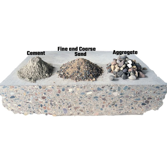 An illustration showing the ingredients of concrete | Construction Pro Tips