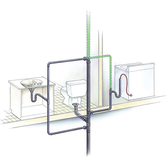 plumbing vent diagram - signs of bad ventilation