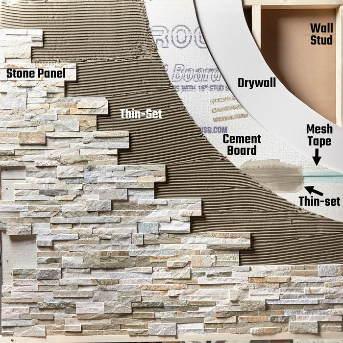 The layers of a stone veneer wall | Construction Pro Tips