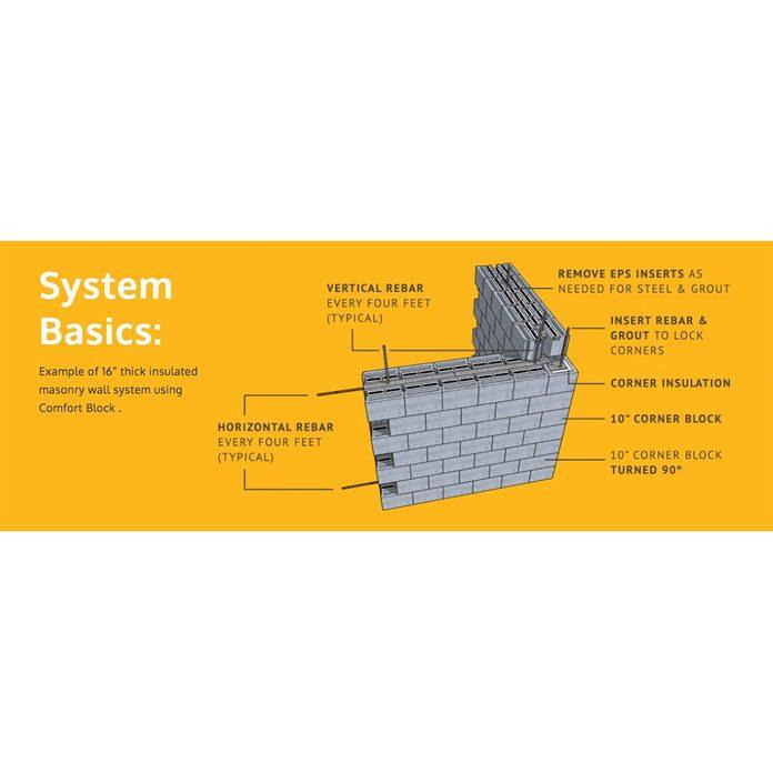 Comfort Block Building Material