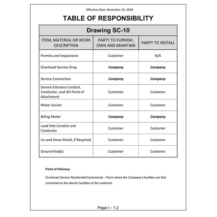 Table of responsibilty from Excel Energy   Construction Pro Tips