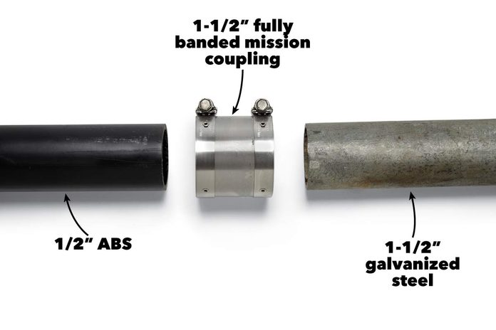 join dissimilar pipes shielded rubber couplings