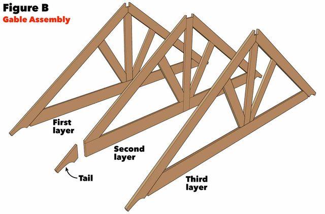 kitchen pavilion shed figure b shed truss