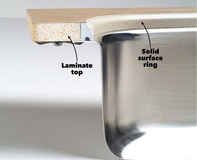 countertops surface ring