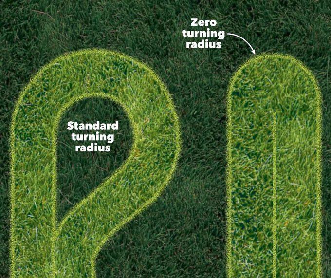 riding lawn mower zero turn radius diagram