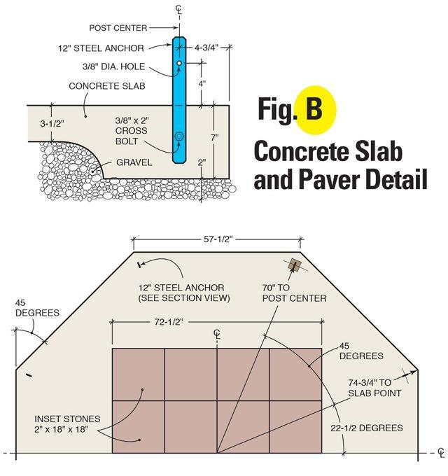 gazebo concrete slab figure b