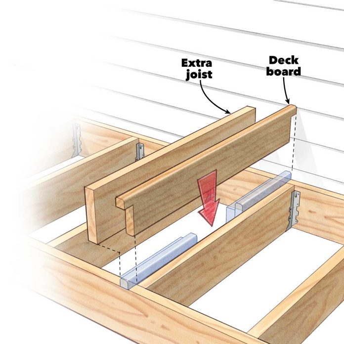 deck building tips add a seam and extra joist