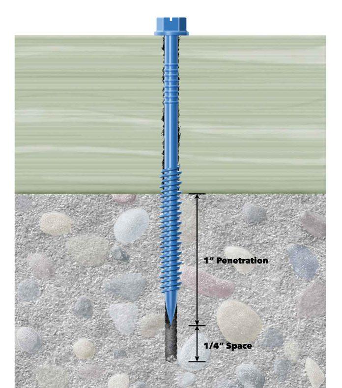 drilling concrete fasteners figure a