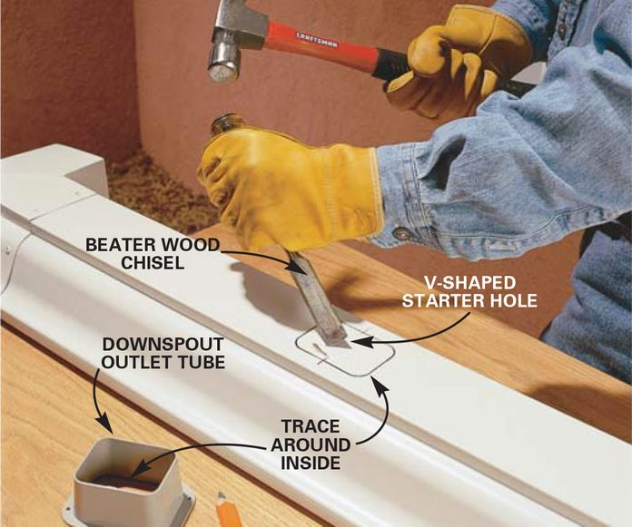 Mark the downspout outlet