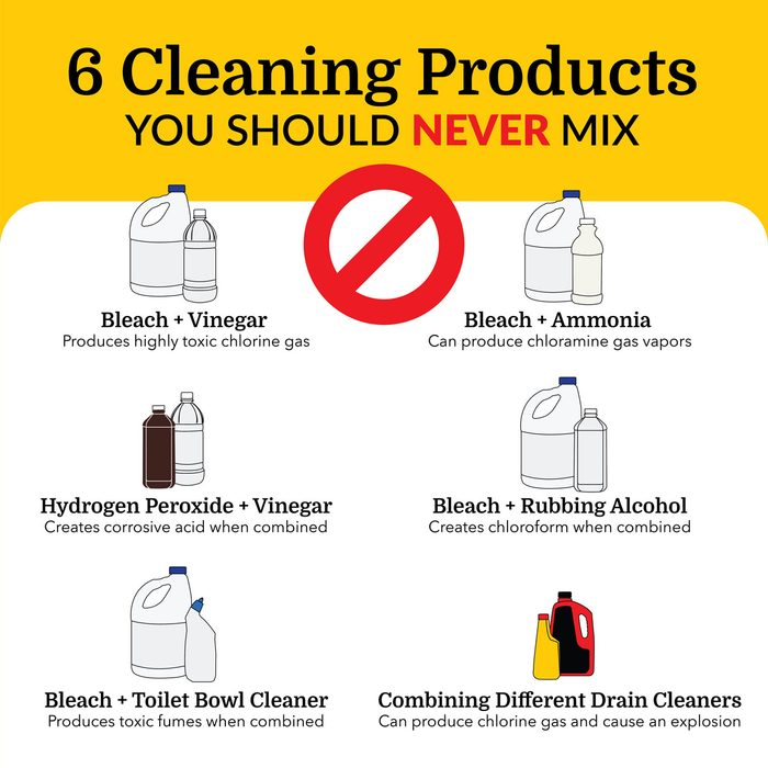 cleaning products you should never mix