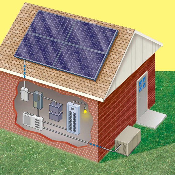 off grid solar panel system