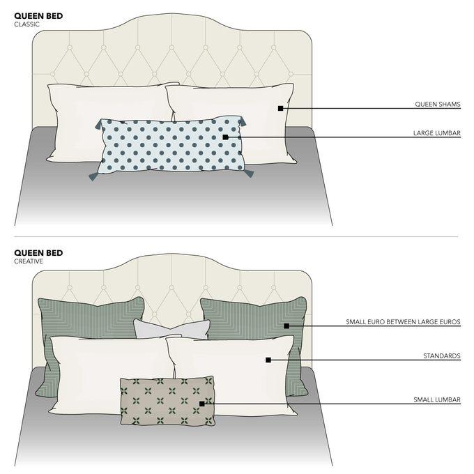 Pillow Arrangements for Queen Beds