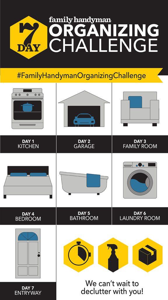 Organizing challenge full graphic