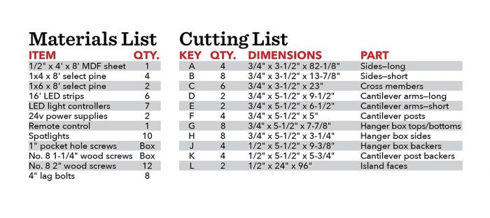 Ceiling Island Cutting List