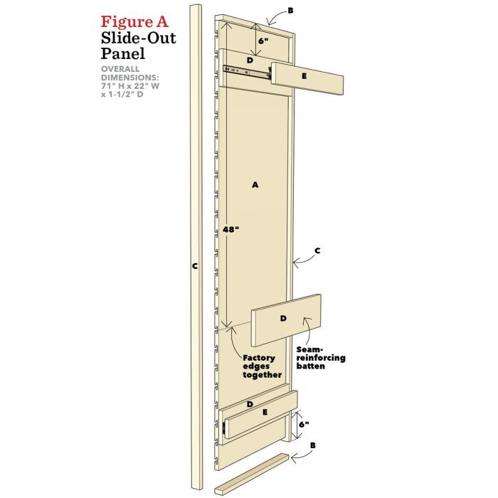 Figure A- Slide-Out Panel
