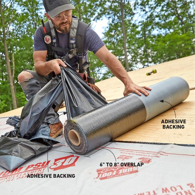 Apply the Underlayment