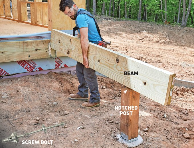 Post to beam connection